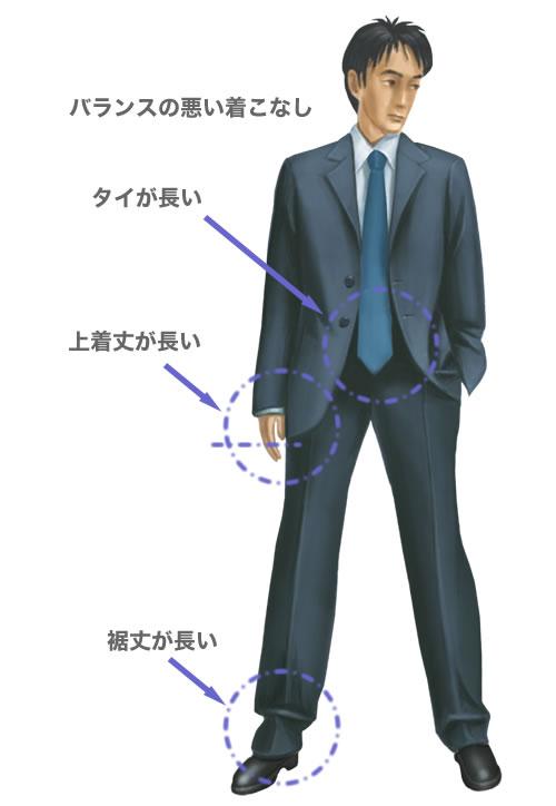 上着とパンツ丈のバランス ...